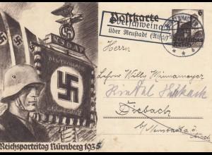 Ganzsache Oberschweinach über Neustadt/Aisch 1935 nach Diebach