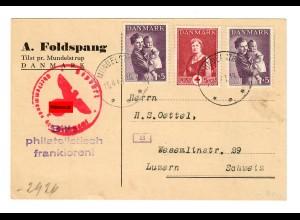 Postkarte Mundelstrup nach Luzern, Angebot mit OKW Zensur