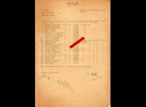 GG: Lebensmittelzusatzkarten II: 26x Rücksendung da Arbeiter nicht da waren 1943