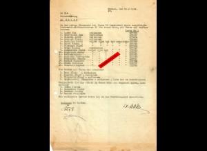 GG: Lebensmittelzusatzkarten II: 16x Rücksendung da Arbeiter nicht da waren 1943