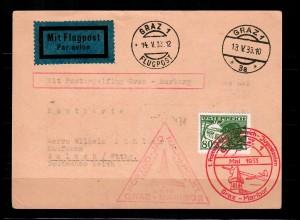 Postkarte Flugpost Kroisbach nach Salach (D), Segelflug-Post 1933, Graz-Marburg