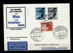 Postkarte 1931 Luftschiff Graf Zeppelin Wien-Friedrichshafen, Österreichfahrt
