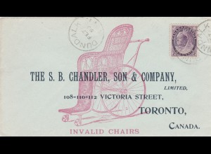 1899: Canada Dundalk to Toronto: Invalid chairs, Microscopes