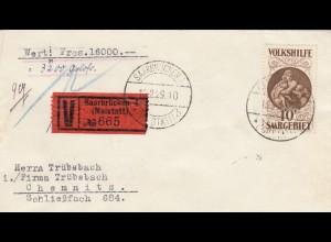 Saargebiet 1929: MiNr. 134: Portogerechter WERTBRIEF mit BPP Fotoattest