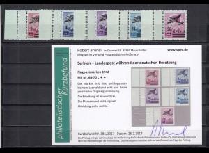 Serbien: MiNr. 66-70L, postfrisch mit Leerfeld