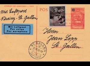 Liechtenstein: 1930 Luftpost Vaduz St. Gallen