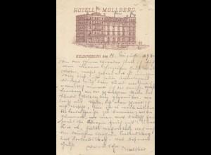 Schweden: 1894: Helsingborg nach Bonn