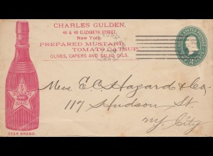 USA: Charles Gulden: Ney York: Mustard/Senf, Tomato Catsup 1893 - Olives, Capers