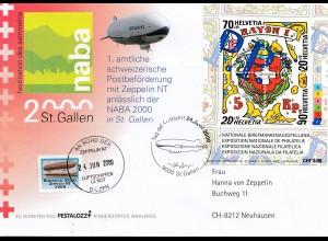 Tag der Luftfahrt St. Gallen-Luftschiff LZ NO7, 2000