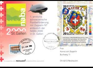 2000: Tag der Luftfahrt St. Gallen-Luftschiff LZ NO7