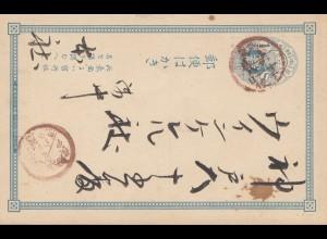 Japan Daibutsu Kamakura, post card