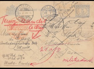 Ned. Indie 1933: post card Meester/Cornelis to Nederlands- forwarded