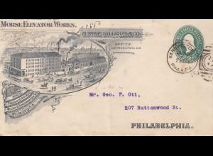 USA 1893: Philadelphia Morse Elevator Works, Kensington