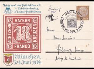 Ganzsache, 45. Deutscher Philatelistentag München 1939, TAXE Schweiz