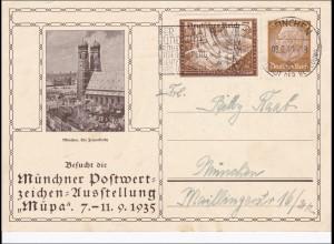 Ganzsache: Müpa Postwertzeichen Ausstellung München 1935